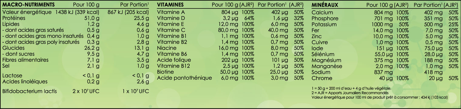 informations_nutritionnelles